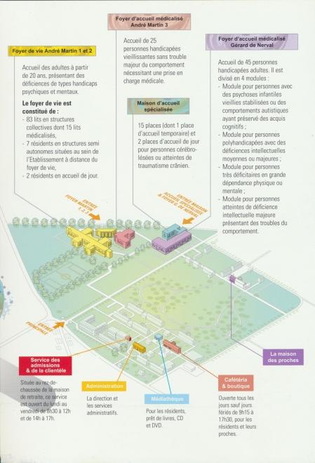 Foyer Handicap Plan Les Ouates : Etablissement public départemental de grugny ehpad et